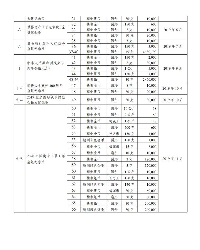屏幕快照 2019-01-11 07.29.11.png