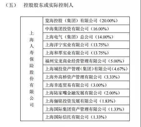 (数据来源:上海人寿2018年一季度偿付能力报告)